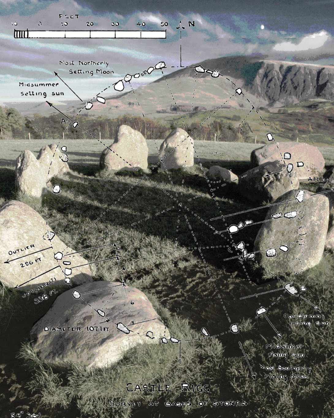 castlerigg stone cove. castlerigg stone circle. rectilinear stone cove with celestial orientations. explored in the overlay drawing by alexander thom. the circle is thought to be connected with the production and distribution of axe heads. axe heads were highly prized and were imbued with symbolic significance. these sites connected these two aspects of the neolithic the heavens and its celestial bodies and the transformative power of axes, both important in the establishment of the new agrarian culture. #castlerigg #castleriggstonecircle #cove #stonecove #celestial #celestialbodies #alignment #neolithic #axetrade #axeheads #alexanderthom #megaliths #megalithicsites #originsofagriculture #agriculture #heavensandearth see montagecity.com